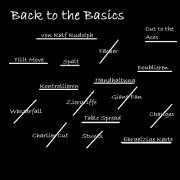 Back to the Basics (German) by Ralf (Fairmagic) Rudolph